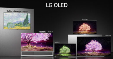 Telewizory LG na 2021 rok
